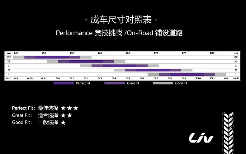 P_ON成车尺寸对照表-01.jpg